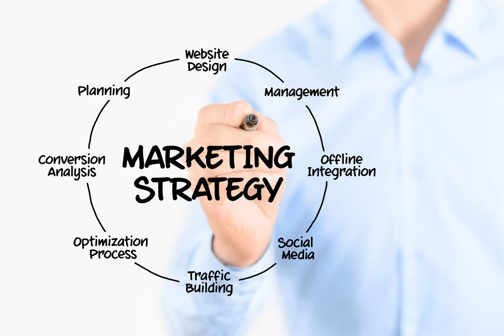 Four Effective Marketing Strategies | Business Monkey News